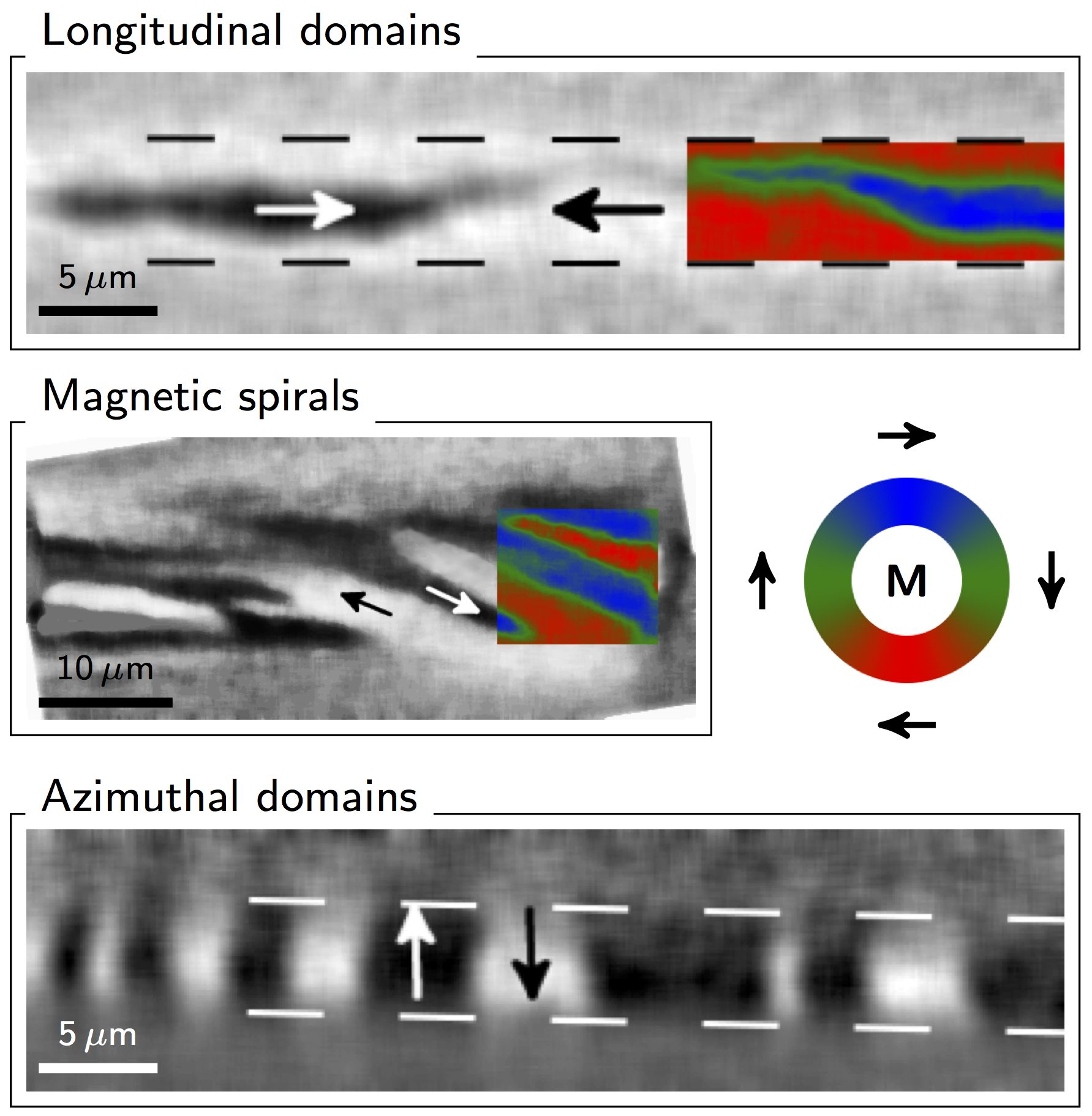 Domain patterns of magnetic rolled-up microtubes