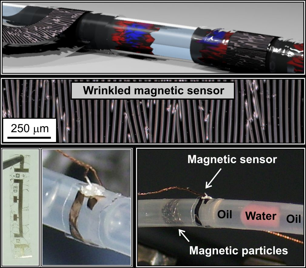 Elastic magnetic sensor with isotropic sensitivity for in-flow detection of magnetic objects